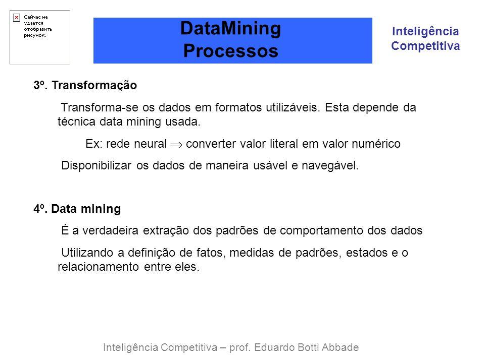 Inteligência Competitiva DataMining Processos Inteligência Competitiva – prof. Eduardo Botti Abbade 3º. Transformação Transforma-se os dados em format