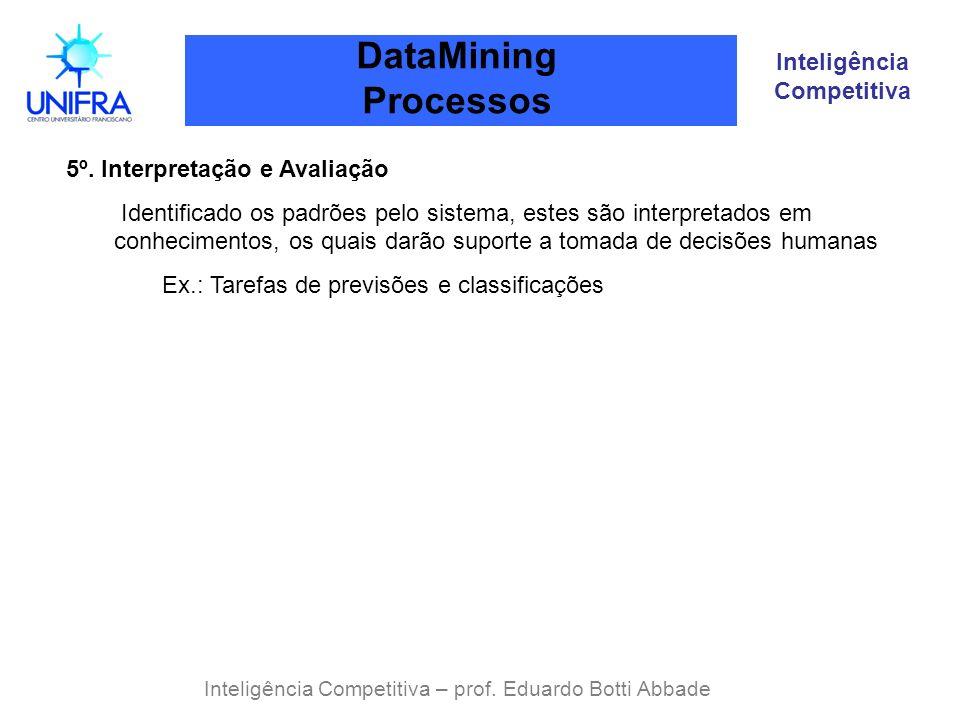 Inteligência Competitiva DataMining Processos Inteligência Competitiva – prof. Eduardo Botti Abbade 5º. Interpretação e Avaliação Identificado os padr