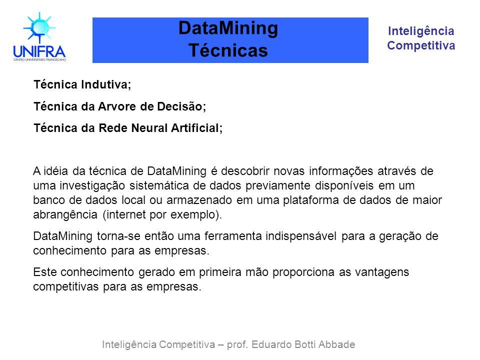Inteligência Competitiva DataMining Técnicas Inteligência Competitiva – prof. Eduardo Botti Abbade Técnica Indutiva; Técnica da Arvore de Decisão; Téc