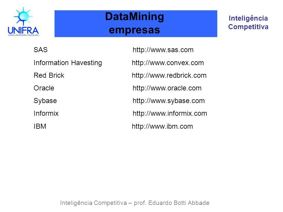 Inteligência Competitiva DataMining empresas Inteligência Competitiva – prof. Eduardo Botti Abbade SAShttp://www.sas.com Information Havesting http://