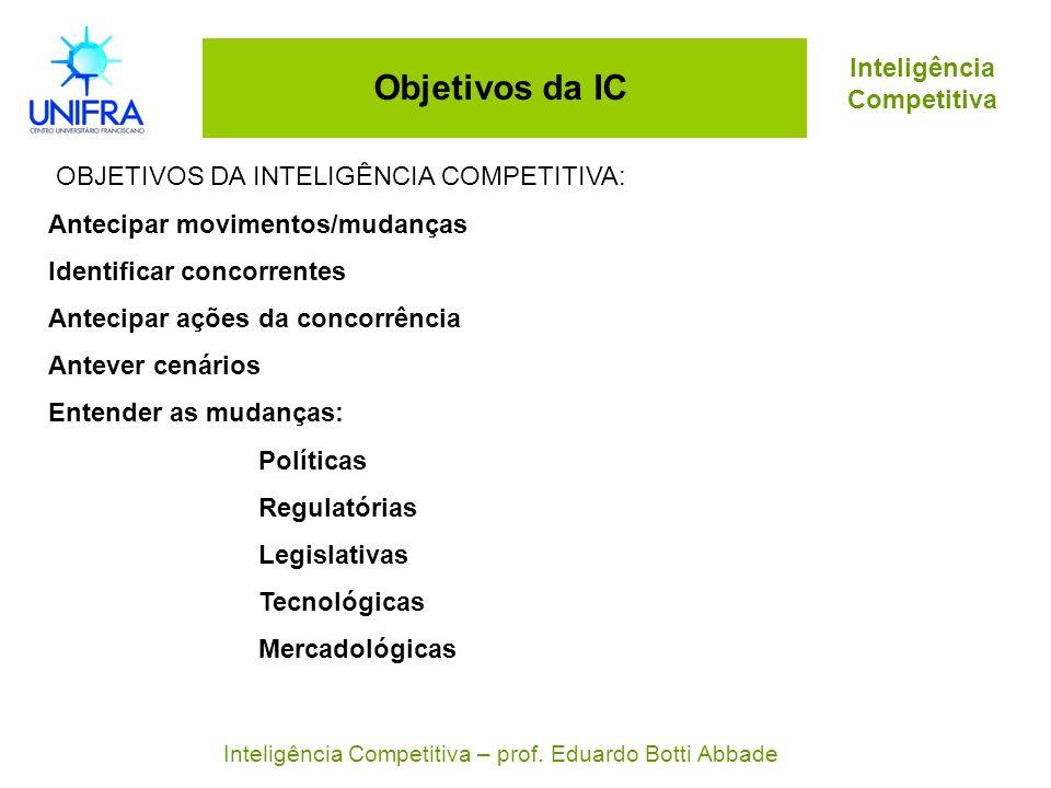 Objetivos da IC OBJETIVOS DA INTELIGÊNCIA COMPETITIVA: Antecipar movimentos/mudanças Identificar concorrentes Antecipar ações da concorrência Antever