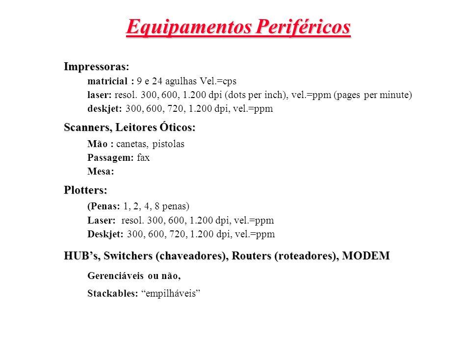 Equipamentos Periféricos Impressoras Impressoras: matricial : 9 e 24 agulhas Vel.=cps laser: resol. 300, 600, 1.200 dpi (dots per inch), vel.=ppm (pag