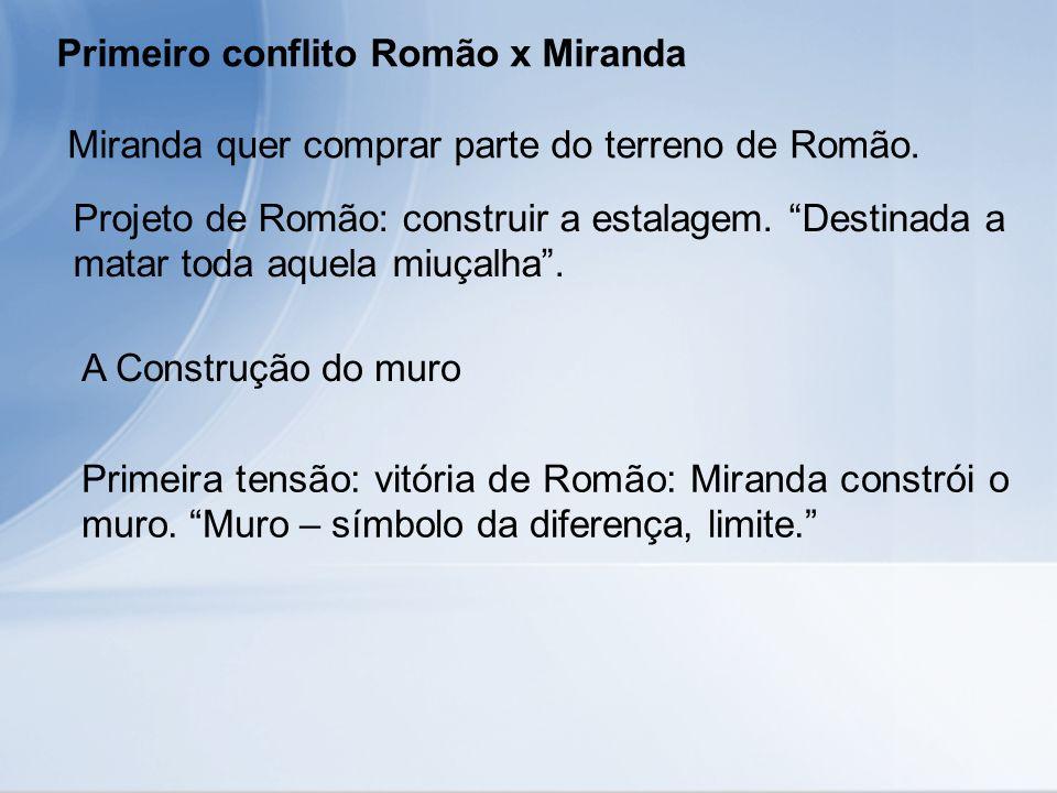 Primeiro conflito Romão x Miranda Miranda quer comprar parte do terreno de Romão. Projeto de Romão: construir a estalagem. Destinada a matar toda aque