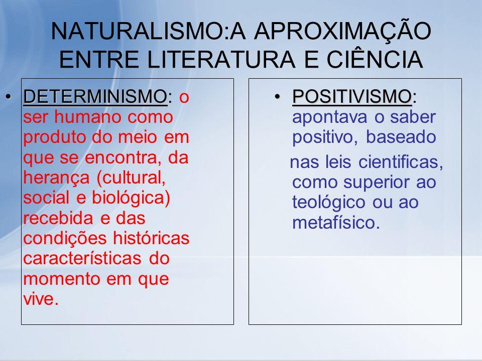 NATURALISMO:A APROXIMAÇÃO ENTRE LITERATURA E CIÊNCIA DETERMINISMODETERMINISMO: o ser humano como produto do meio em que se encontra, da herança (cultu