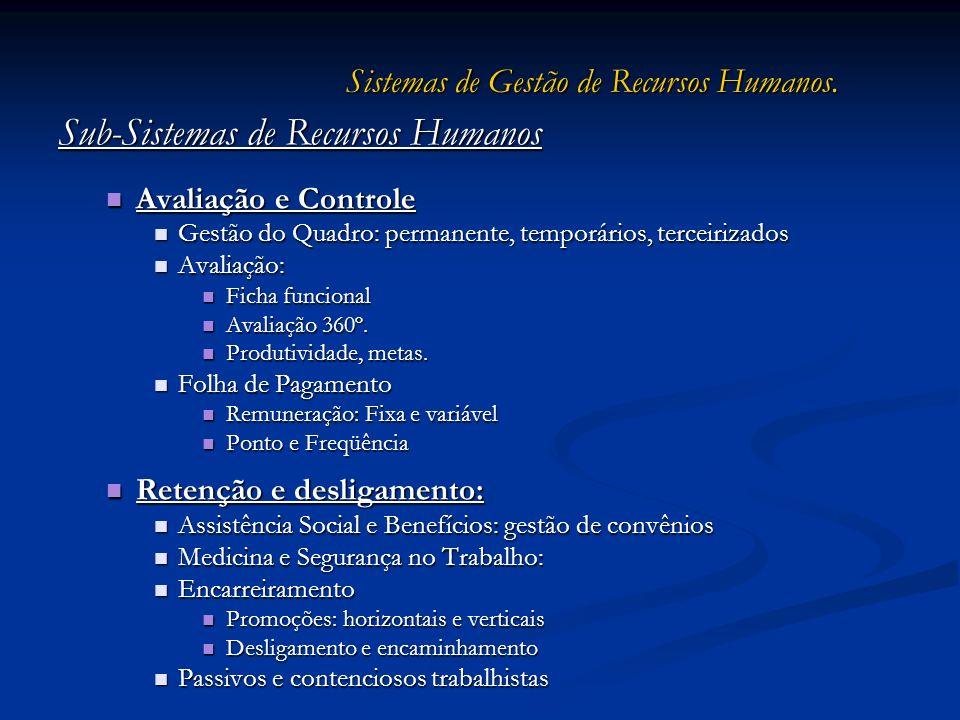 Sistemas de Gestão de Recursos Humanos.