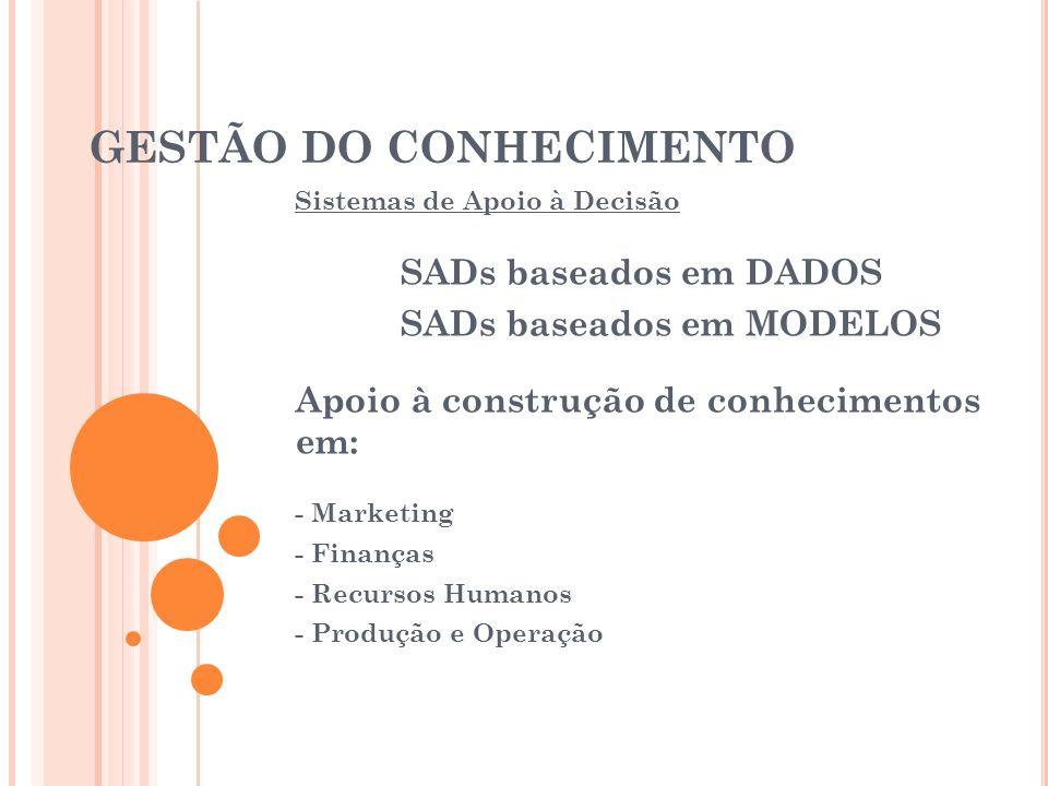 GESTÃO DO CONHECIMENTO Sistemas de Apoio à Decisão SADs baseados em DADOS SADs baseados em MODELOS Apoio à construção de conhecimentos em: - Marketing