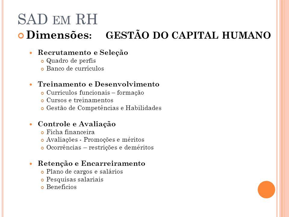 SAD EM RH Dimensões : GESTÃO DO CAPITAL HUMANO Recrutamento e Seleção Quadro de perfis Banco de currículos Treinamento e Desenvolvimento Curriculos fu