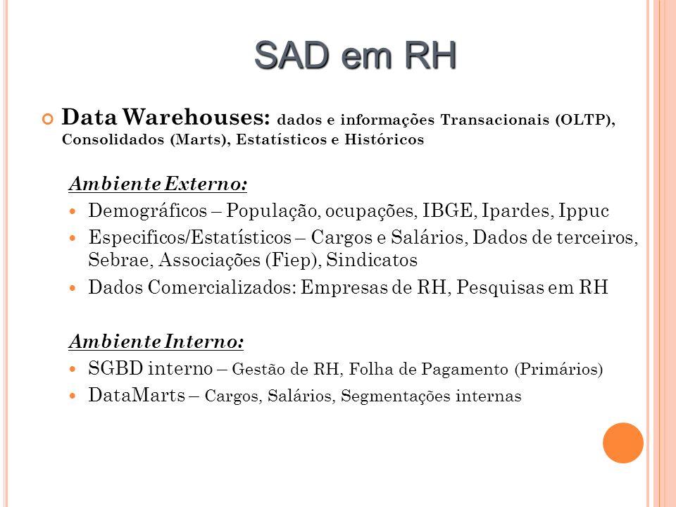 Data Warehouses: dados e informações Transacionais (OLTP), Consolidados (Marts), Estatísticos e Históricos Ambiente Externo: Demográficos – População,