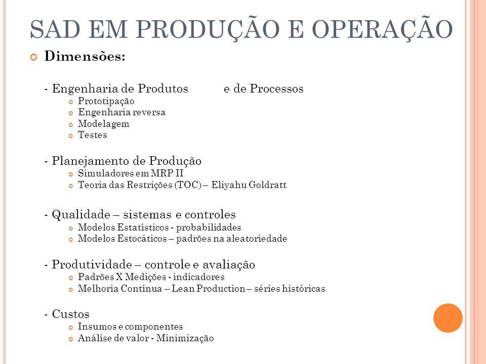SAD EM PRODUÇÃO E OPERAÇÃO Dimensões: - Engenharia de Produtose de Processos Prototipação Engenharia reversa Modelagem Testes - Planejamento de Produç