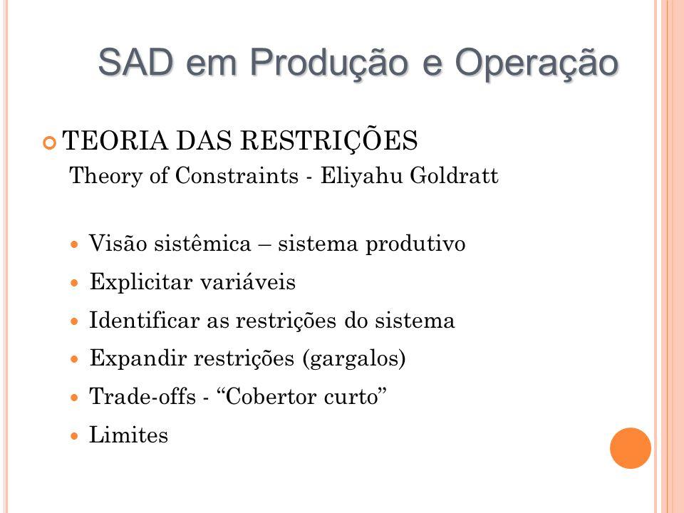 TEORIA DAS RESTRIÇÕES Theory of Constraints - Eliyahu Goldratt Visão sistêmica – sistema produtivo Explicitar variáveis Identificar as restrições do s
