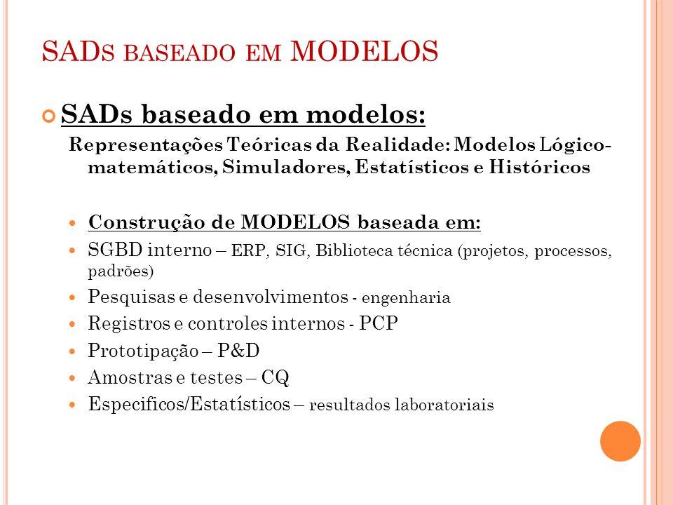 SAD S BASEADO EM MODELOS SADs baseado em modelos: Representações Teóricas da Realidade: Modelos L ógico- matemáticos, Simuladores, Estatísticos e Hist