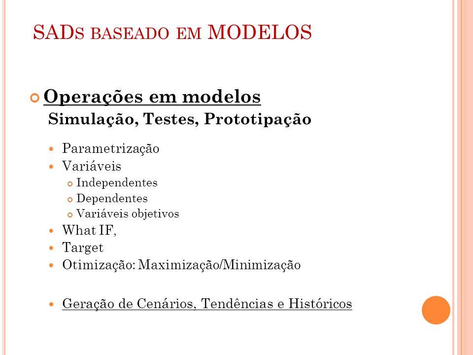 SAD S BASEADO EM MODELOS Operações em modelos Simulação, Testes, Prototipação Parametrização Variáveis Independentes Dependentes Variáveis objetivos W