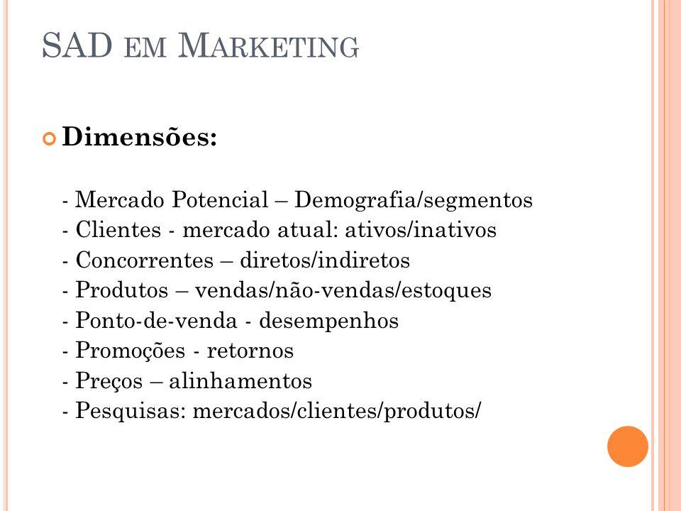 SAD EM M ARKETING Dimensões: - Mercado Potencial – Demografia/segmentos - Clientes - mercado atual: ativos/inativos - Concorrentes – diretos/indiretos