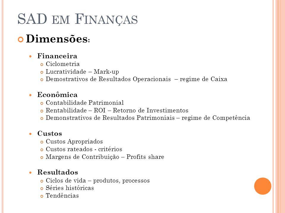 SAD EM F INANÇAS Dimensões : Financeira Ciclometria Lucratividade – Mark-up Demostrativos de Resultados Operacionais – regime de Caixa Econômica Conta