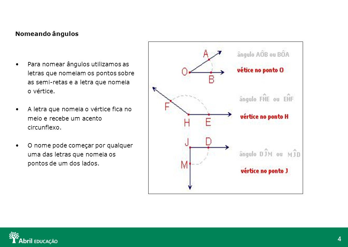 4 Nomeando ângulos Para nomear ângulos utilizamos as letras que nomeiam os pontos sobre as semi-retas e a letra que nomeia o vértice. A letra que nome