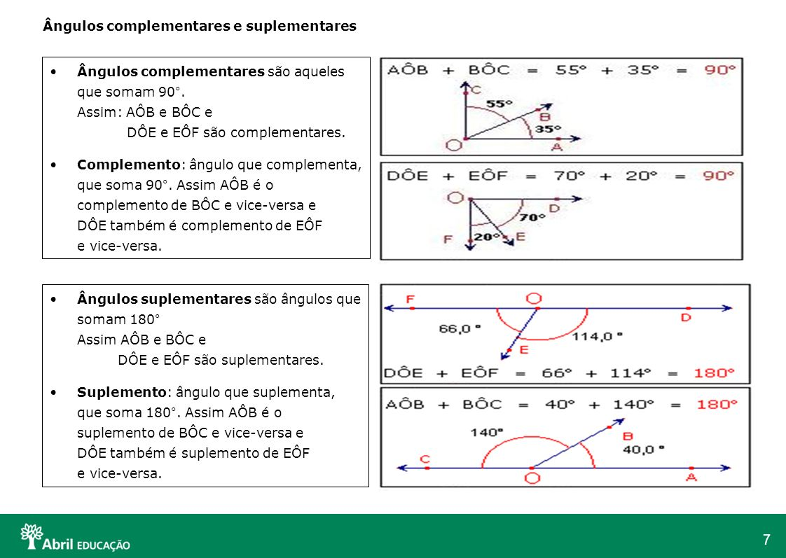 7 Ângulos complementares e suplementares Ângulos complementares são aqueles que somam 90°. Assim: AÔB e BÔC e DÔE e EÔF são complementares. Complement