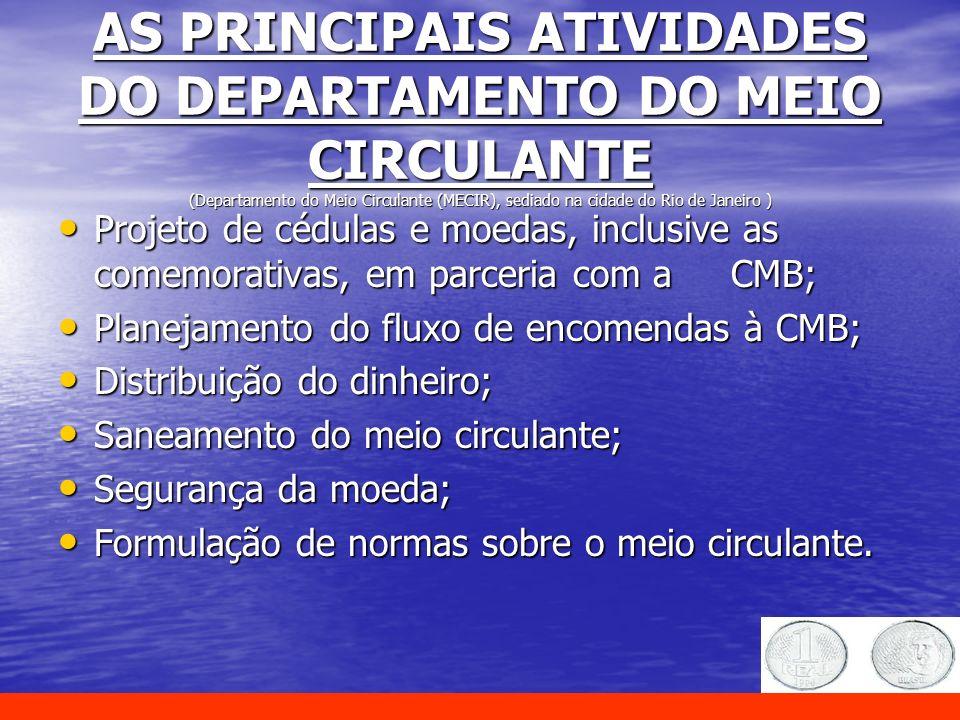 AS PRINCIPAIS ATIVIDADES DO DEPARTAMENTO DO MEIO CIRCULANTE (Departamento do Meio Circulante (MECIR), sediado na cidade do Rio de Janeiro ) Projeto de