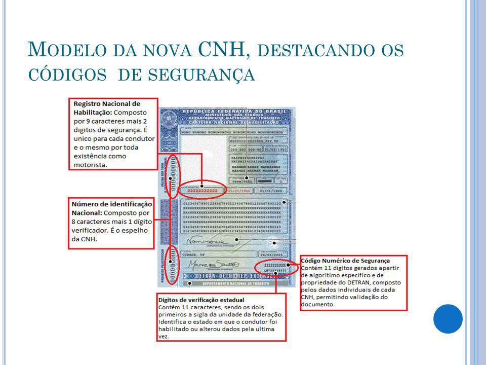 M ODELO DA NOVA CNH, DESTACANDO OS CÓDIGOS DE SEGURANÇA