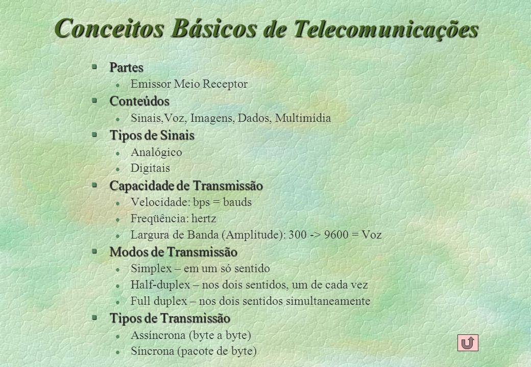 Conceitos Básicos de Telecomunicações §Partes l Emissor Meio Receptor §Conteúdos l Sinais,Voz, Imagens, Dados, Multimídia §Tipos de Sinais l Analógico