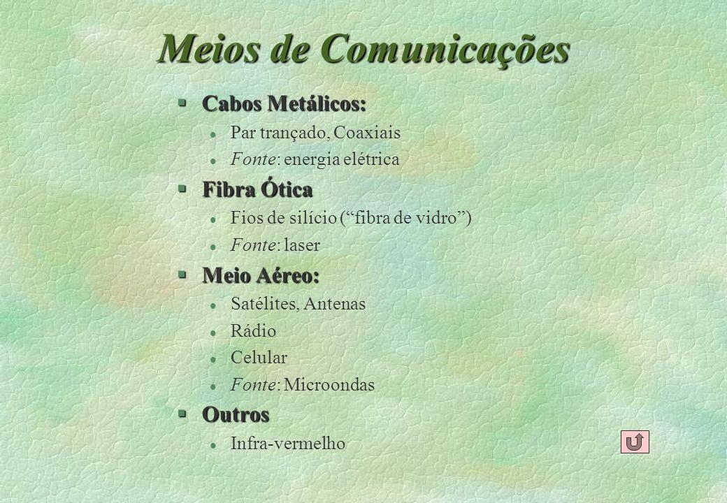 Meios de Comunicações §Cabos Metálicos: l Par trançado, Coaxiais l Fonte: energia elétrica §Fibra Ótica l Fios de silício (fibra de vidro) l Fonte: la