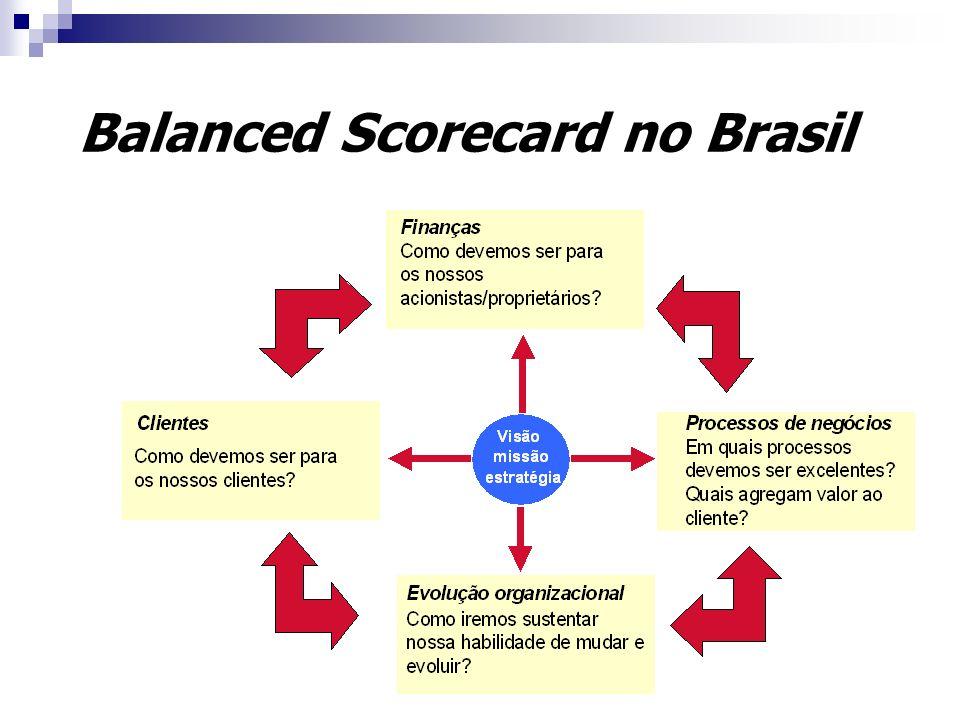 Balanced Scorecard no Brasil