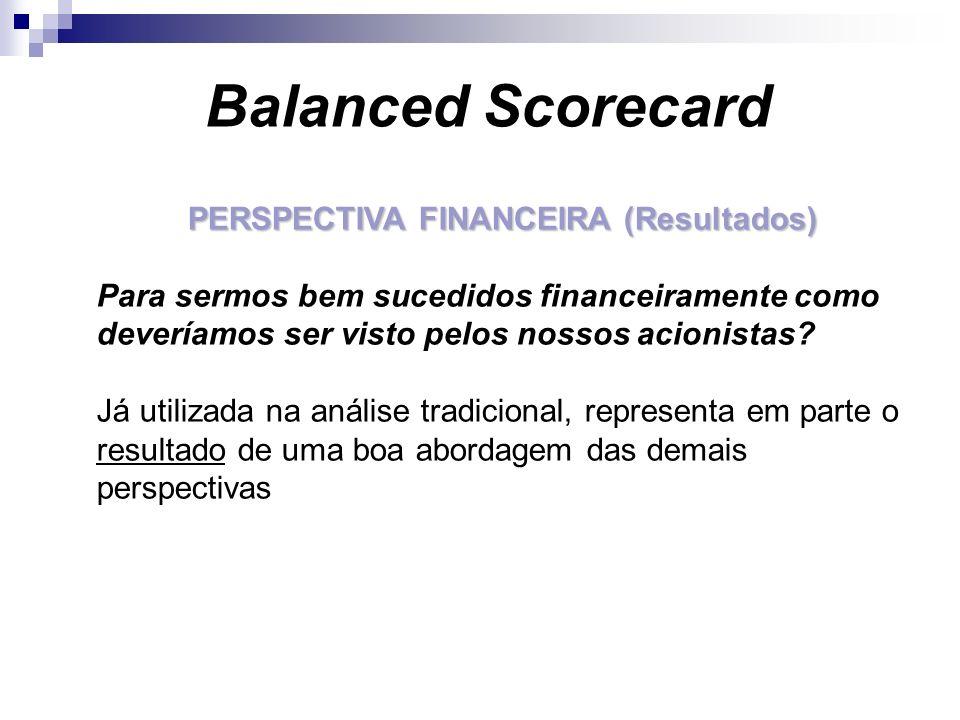 Balanced Scorecard PERSPECTIVA FINANCEIRA (Resultados) Para sermos bem sucedidos financeiramente como deveríamos ser visto pelos nossos acionistas? Já
