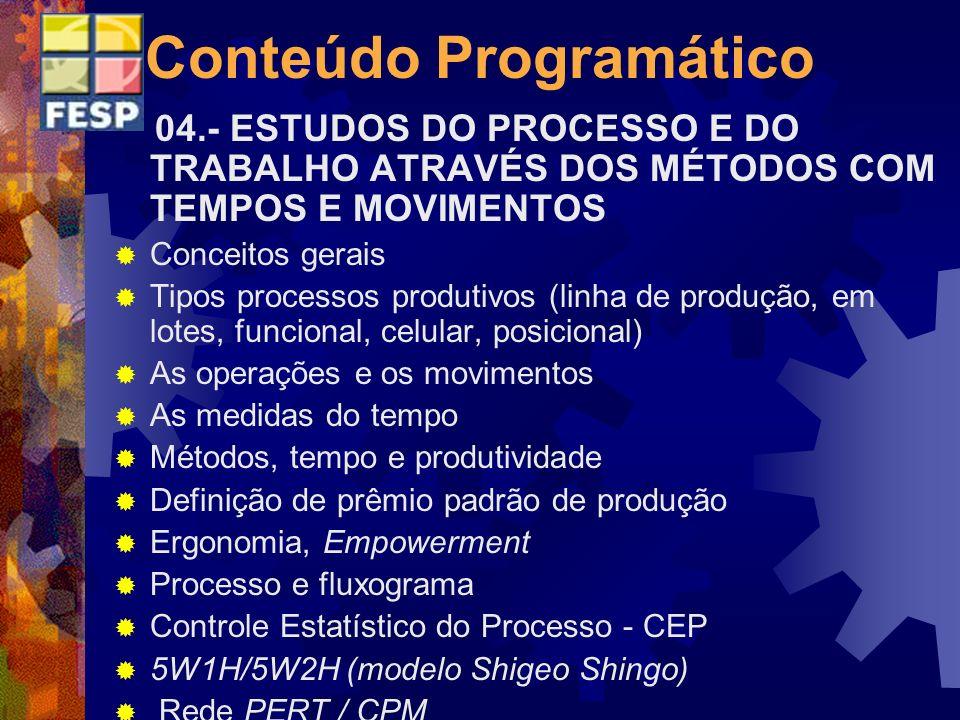 Conteúdo Programático 04.- ESTUDOS DO PROCESSO E DO TRABALHO ATRAVÉS DOS MÉTODOS COM TEMPOS E MOVIMENTOS Conceitos gerais Tipos processos produtivos (