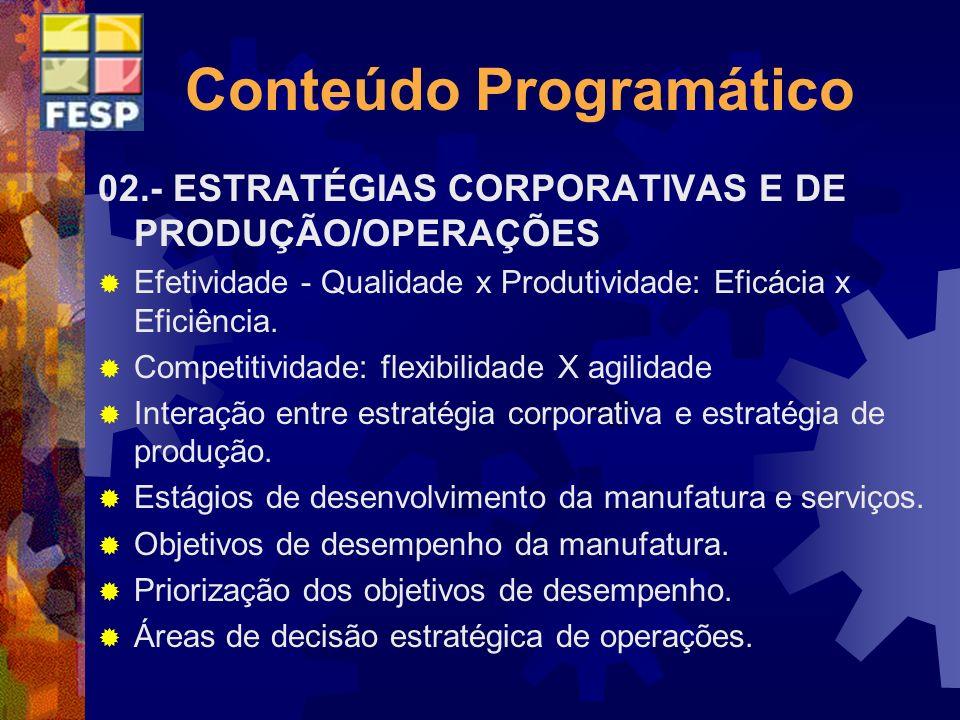 Conteúdo Programático 02.- ESTRATÉGIAS CORPORATIVAS E DE PRODUÇÃO/OPERAÇÕES Efetividade - Qualidade x Produtividade: Eficácia x Eficiência. Competitiv