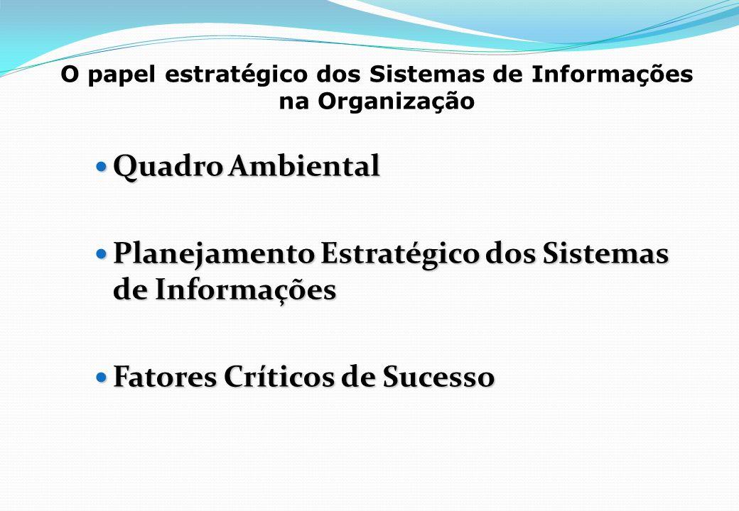 O papel estratégico dos Sistemas de Informações na Organização Quadro Ambiental Quadro Ambiental Planejamento Estratégico dos Sistemas de Informações