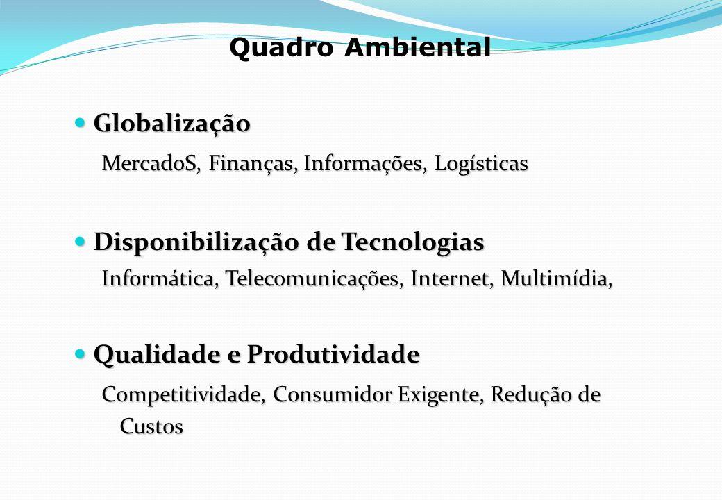 Quadro Ambiental Globalização Globalização MercadoS, Finanças, Informações, Logísticas Disponibilização de Tecnologias Disponibilização de Tecnologias