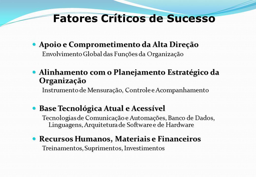 Bibliografia: ALBERTIN, Alberto Luiz - Administração de Informática:Funções e Fatores Críticos de Sucesso - 5ª.ed.