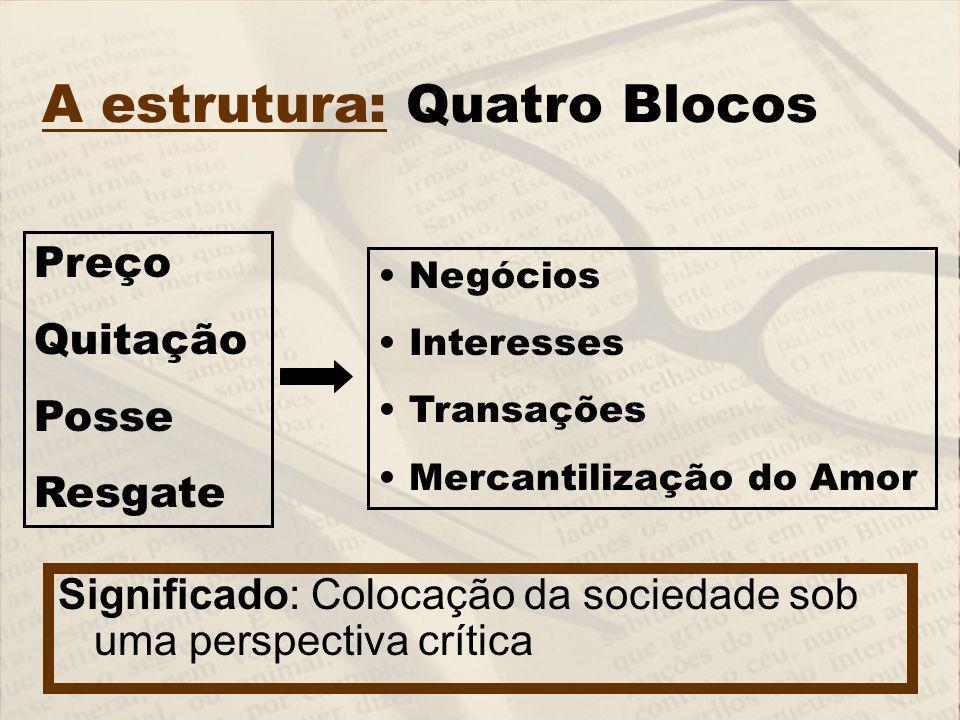 A estrutura: Quatro Blocos Significado: Colocação da sociedade sob uma perspectiva crítica Negócios Interesses Transações Mercantilização do Amor Preç