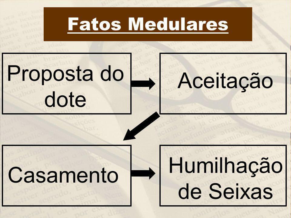 Fatos Medulares Proposta do dote Aceitação Casamento Humilhação de Seixas