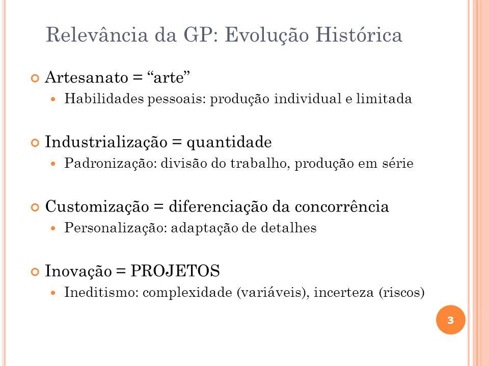 3 Relevância da GP: Evolução Histórica Artesanato = arte Habilidades pessoais: produção individual e limitada Industrialização = quantidade Padronizaç