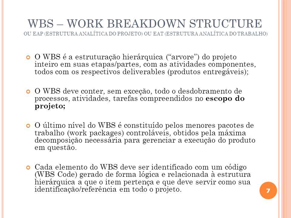 7 WBS – WORK BREAKDOWN STRUCTURE OU EAP (ESTRUTURA ANALÍTICA DO PROJETO) OU EAT (ESTRUTURA ANALÍTICA DO TRABALHO) O WBS é a estruturação hierárquica (