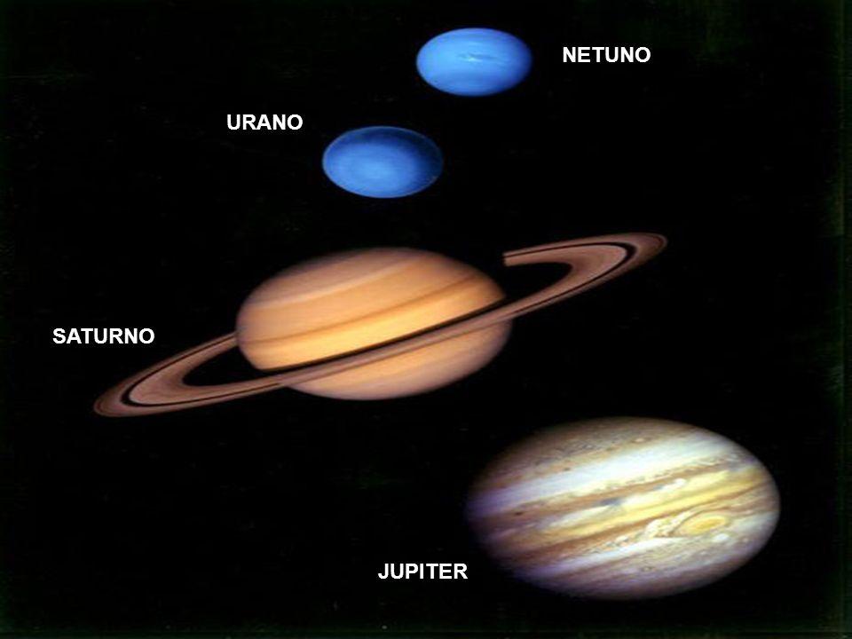 Planetas Gasosos ExemploJúpiterSaturnoUranoNetunoCaracterísticas Possuem diâmetros bem superiores aos planetas rochosos.