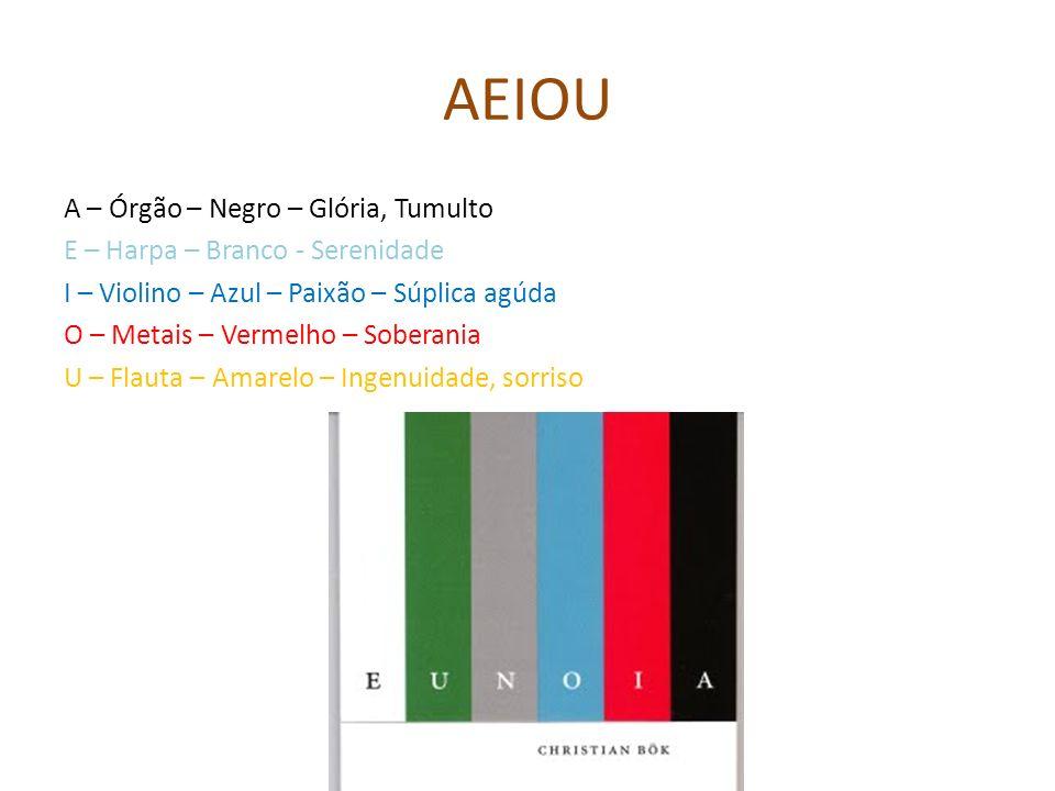 AEIOU A – Órgão – Negro – Glória, Tumulto E – Harpa – Branco - Serenidade I – Violino – Azul – Paixão – Súplica agúda O – Metais – Vermelho – Soberani