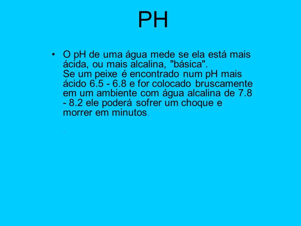 PH O pH de uma água mede se ela está mais ácida, ou mais alcalina,