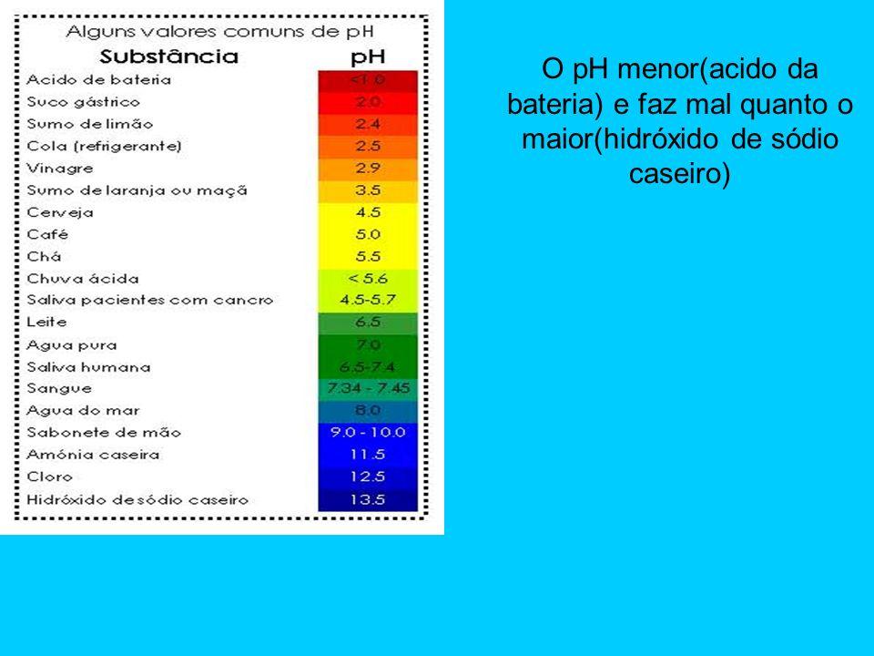 O pH menor(acido da bateria) e faz mal quanto o maior(hidróxido de sódio caseiro)