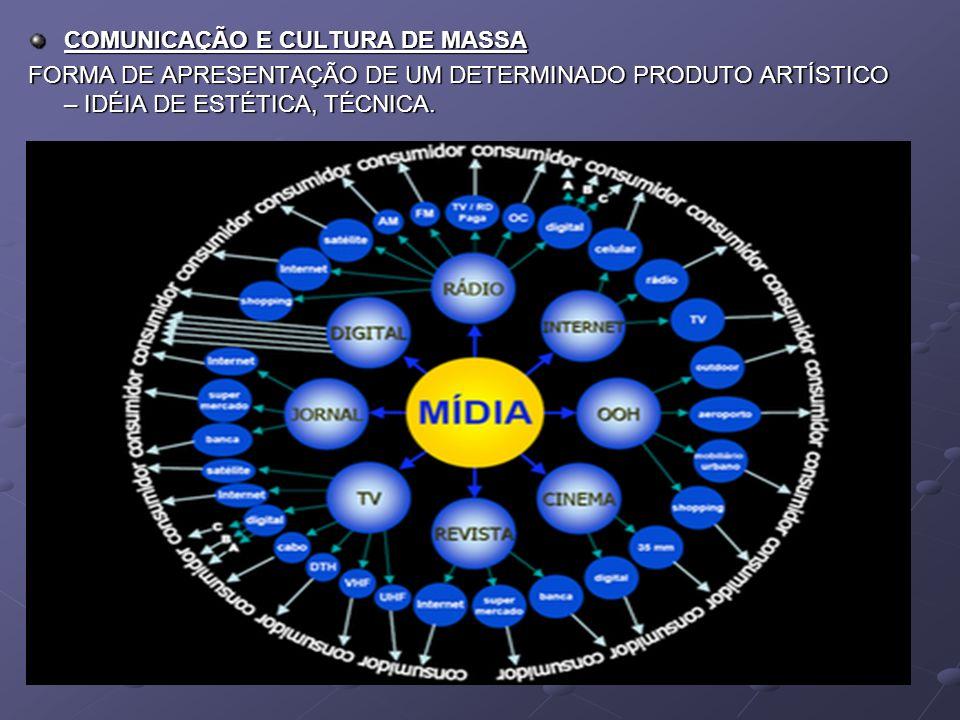 COMUNICAÇÃO E CULTURA DE MASSA FORMA DE APRESENTAÇÃO DE UM DETERMINADO PRODUTO ARTÍSTICO – IDÉIA DE ESTÉTICA, TÉCNICA.