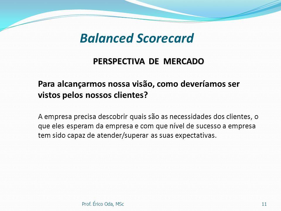 Prof. Érico Oda, MSc11 Balanced Scorecard PERSPECTIVA DE MERCADO Para alcançarmos nossa visão, como deveríamos ser vistos pelos nossos clientes? A emp