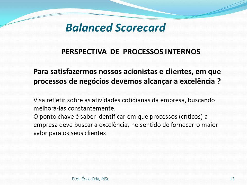 Balanced Scorecard PERSPECTIVA DE PROCESSOS INTERNOS Para satisfazermos nossos acionistas e clientes, em que processos de negócios devemos alcançar a