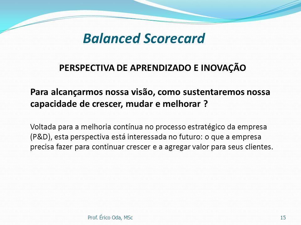 Balanced Scorecard PERSPECTIVA DE APRENDIZADO E INOVAÇÃO Para alcançarmos nossa visão, como sustentaremos nossa capacidade de crescer, mudar e melhora