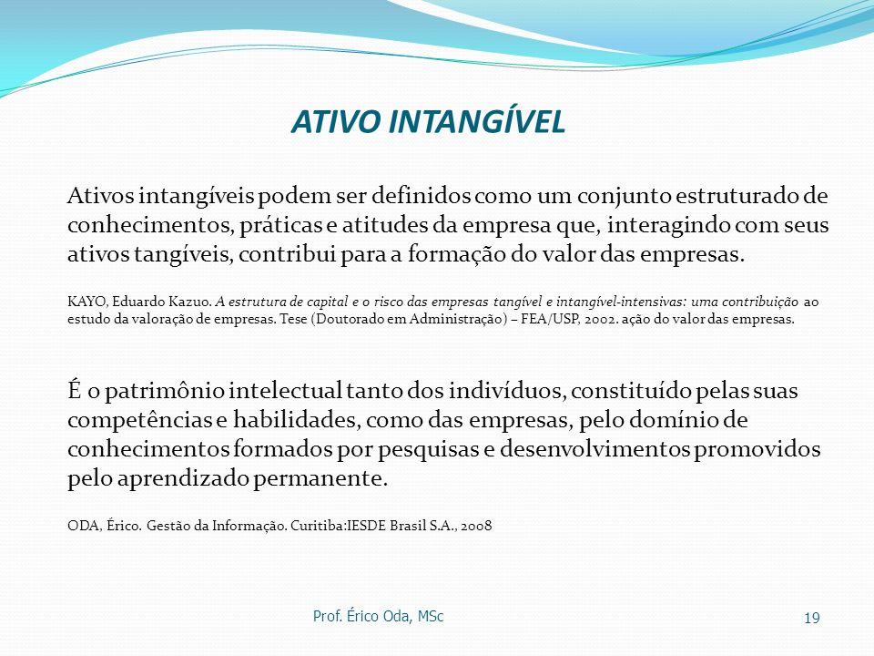 ATIVO INTANGÍVEL Ativos intangíveis podem ser definidos como um conjunto estruturado de conhecimentos, práticas e atitudes da empresa que, interagindo