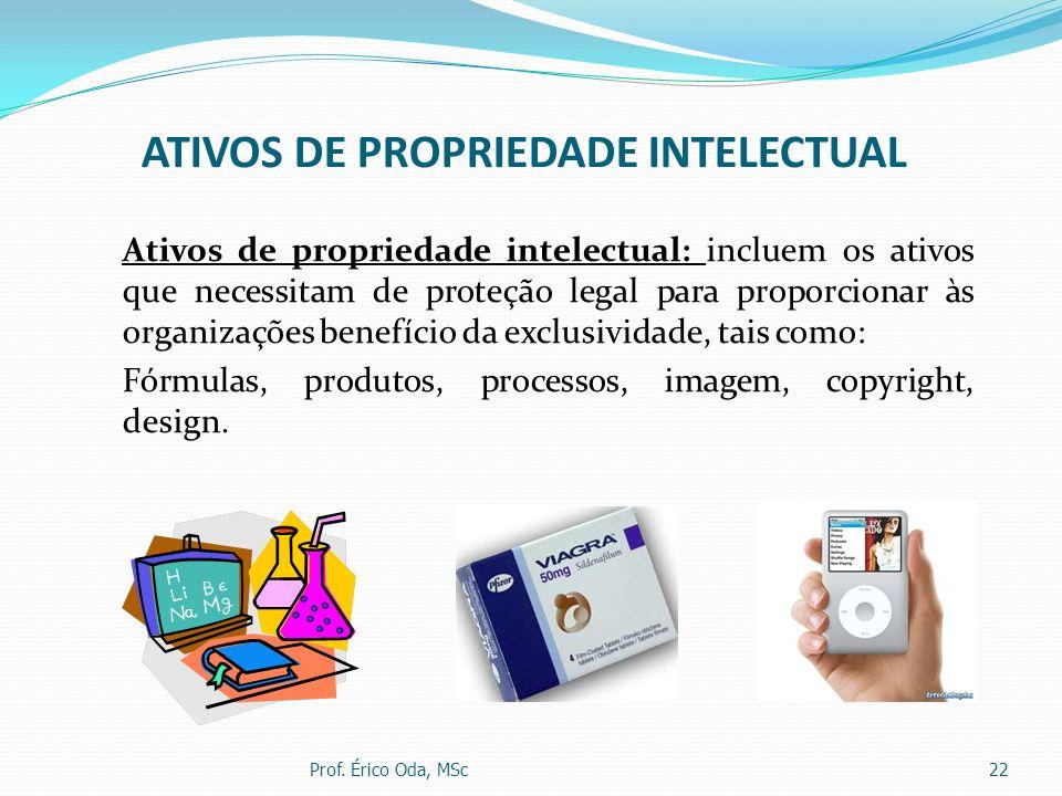 ATIVOS DE PROPRIEDADE INTELECTUAL Ativos de propriedade intelectual: incluem os ativos que necessitam de proteção legal para proporcionar às organizaç