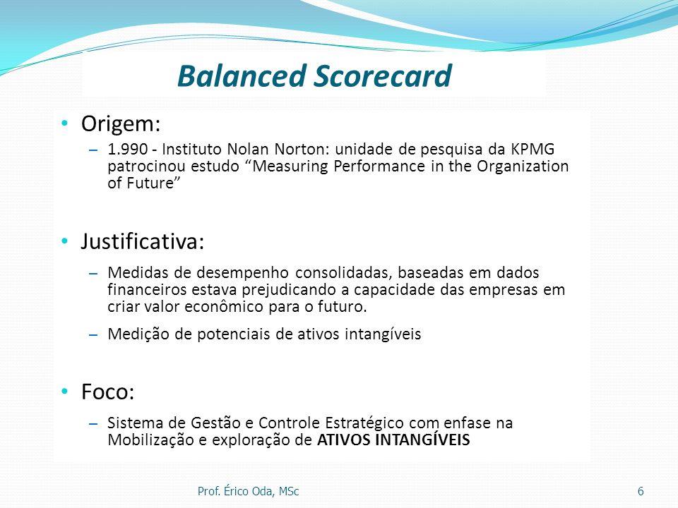 Balanced Scorecard Origem: – 1.990 - Instituto Nolan Norton: unidade de pesquisa da KPMG patrocinou estudo Measuring Performance in the Organization o