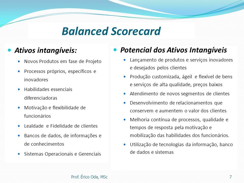 Balanced Scorecard Ativos intangíveis: Novos Produtos em fase de Projeto Processos próprios, específicos e inovadores Habilidades essenciais diferenci
