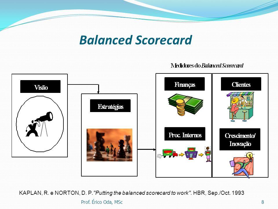 Balanced Scorecard Prof. Érico Oda, MSc8 KAPLAN, R. e NORTON, D. P.