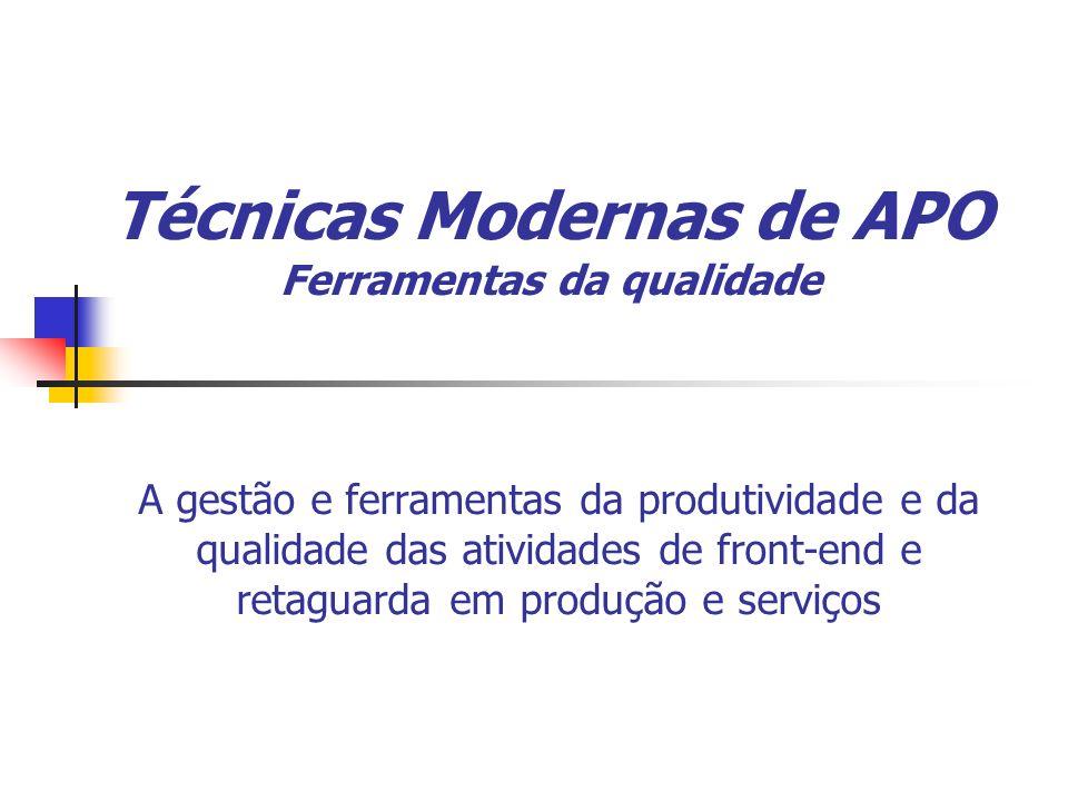 A gestão e ferramentas da produtividade e da qualidade das atividades de front-end e retaguarda em produção e serviços Técnicas Modernas de APO Ferramentas da qualidade