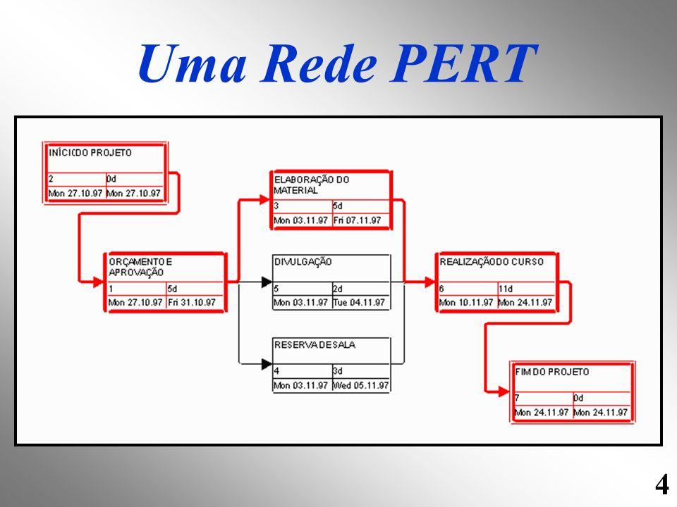 4 Uma Rede PERT